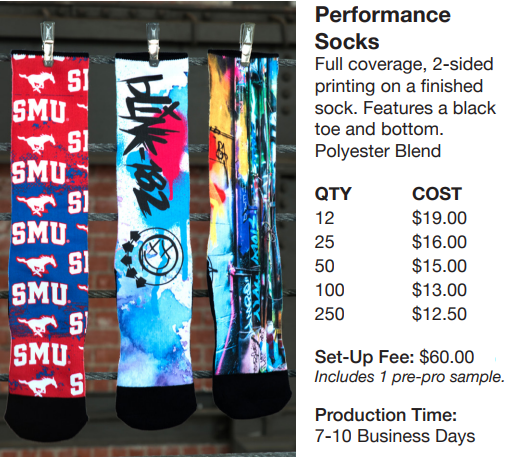 Full Coverage Dye Sublimated Performance Compression Socks